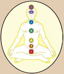 Illustration of the chakra system.